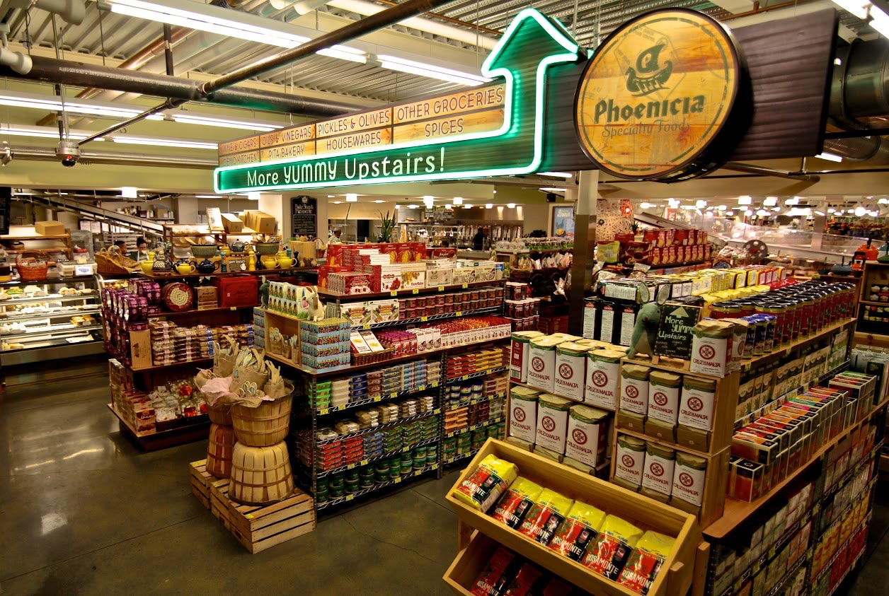 Mask Policies At Houston Grocery Stores Farmers Markets Specialty Grocers More Updated Houston Food Finder